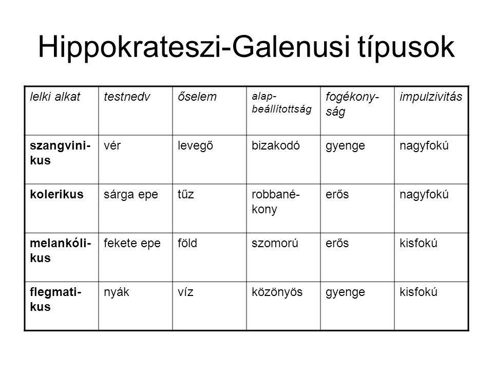 Hippokrateszi-Galenusi típusok