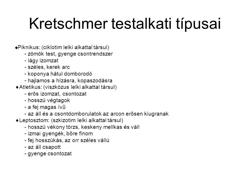 Kretschmer testalkati típusai