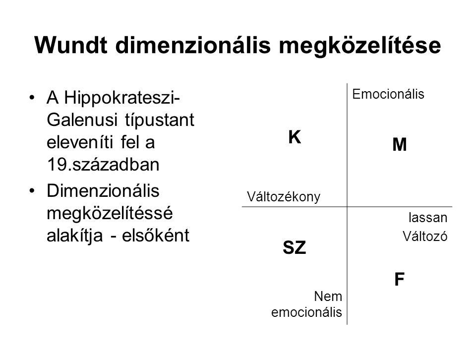 Wundt dimenzionális megközelítése