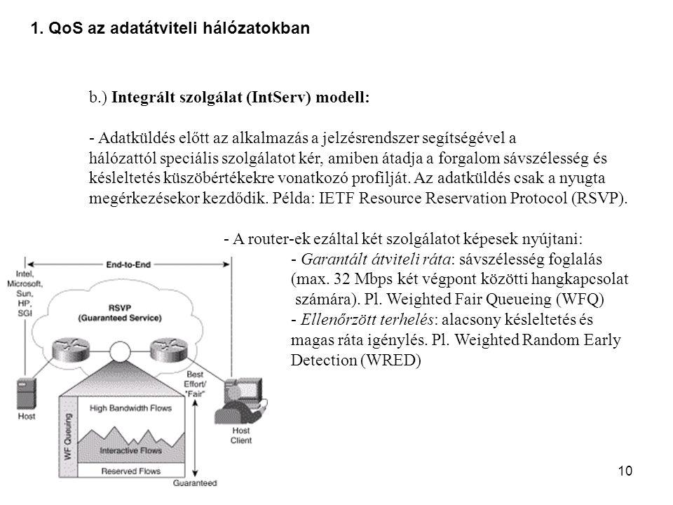 1. QoS az adatátviteli hálózatokban
