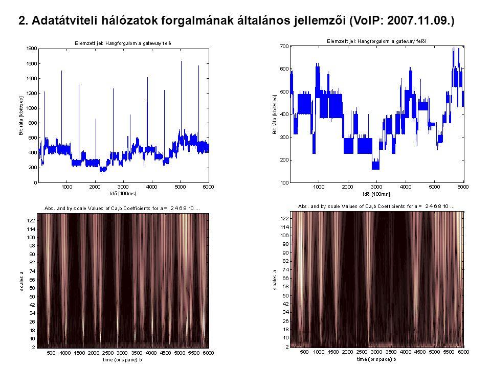 2. Adatátviteli hálózatok forgalmának általános jellemzői (VoIP: 2007