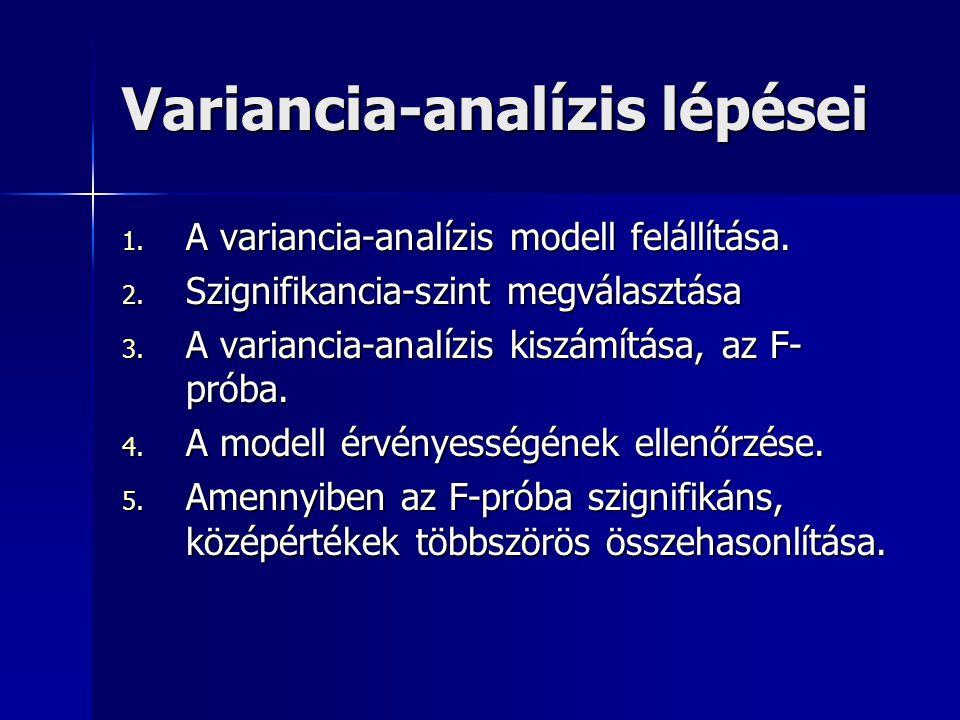 Variancia-analízis lépései