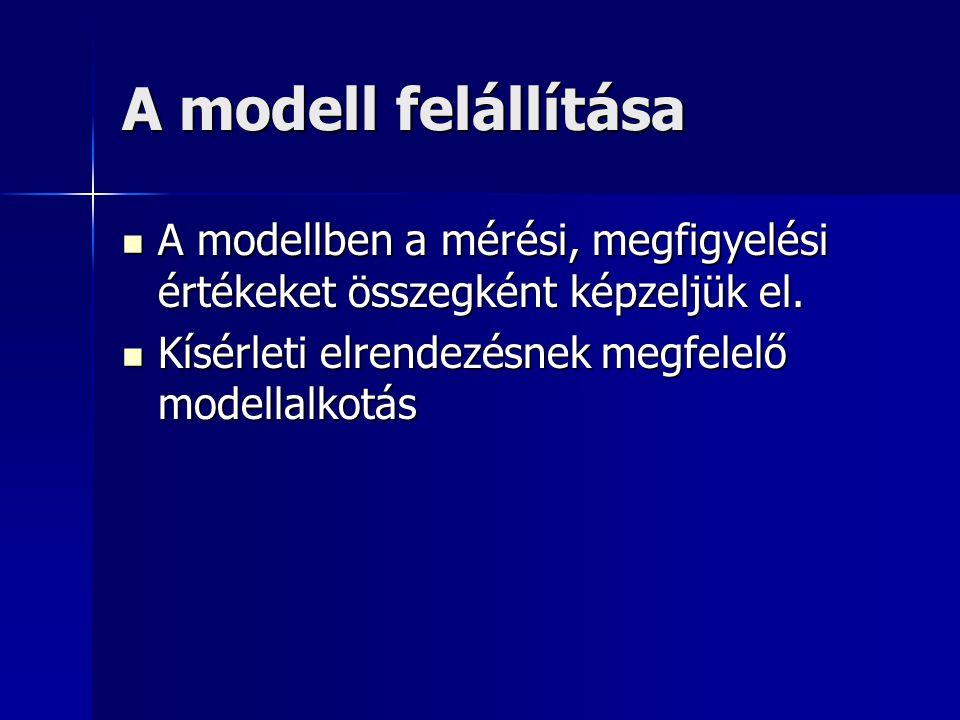 A modell felállítása A modellben a mérési, megfigyelési értékeket összegként képzeljük el. Kísérleti elrendezésnek megfelelő modellalkotás.