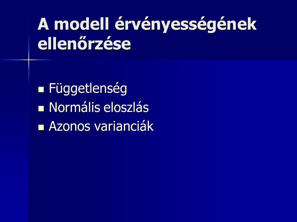 A modell érvényességének ellenőrzése