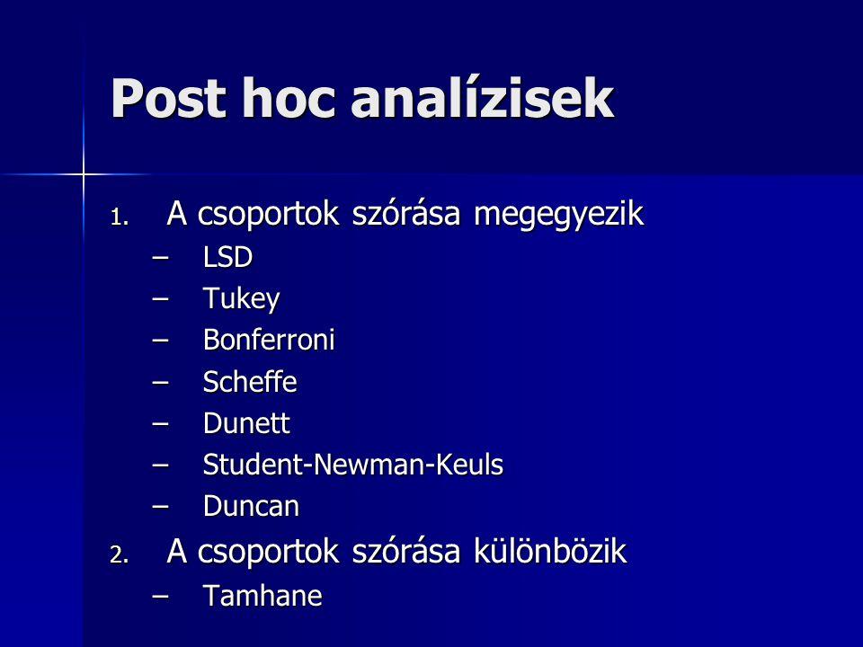 Post hoc analízisek A csoportok szórása megegyezik