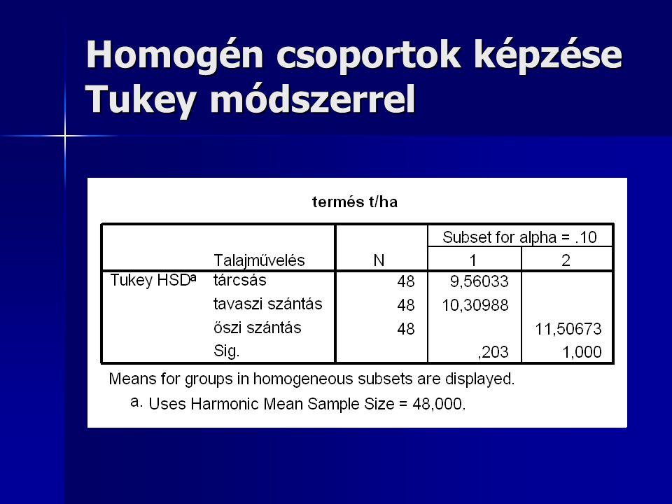 Homogén csoportok képzése Tukey módszerrel