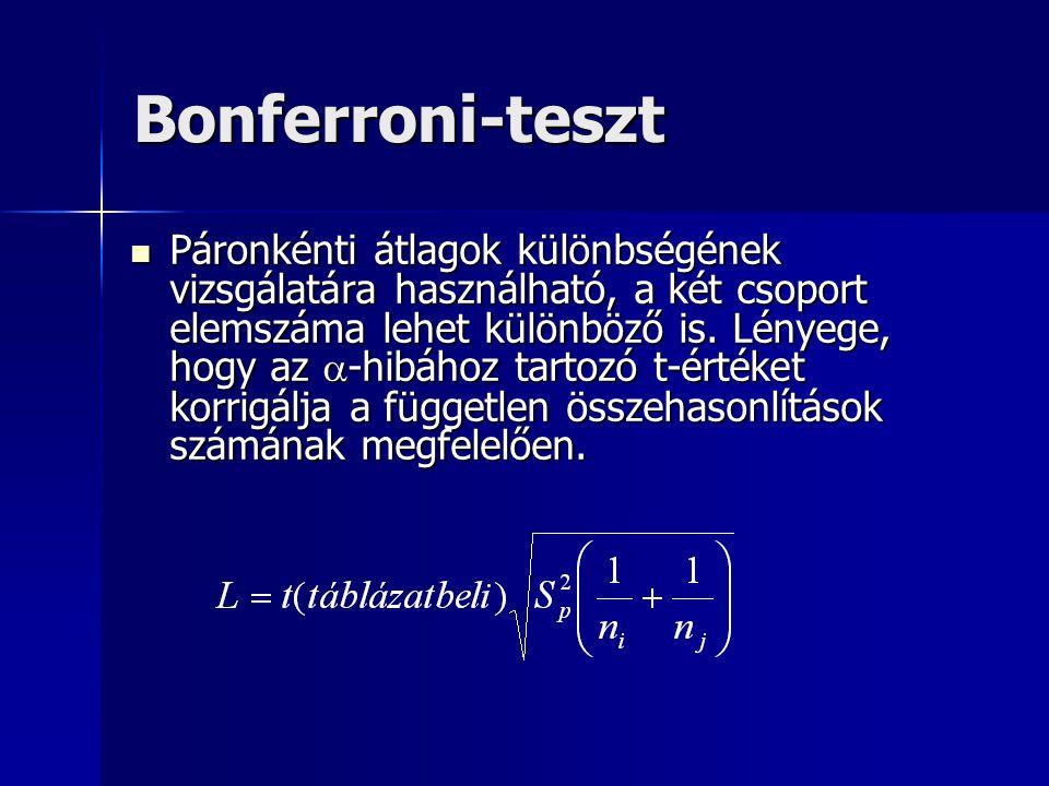Bonferroni-teszt