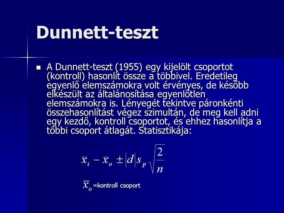 Dunnett-teszt