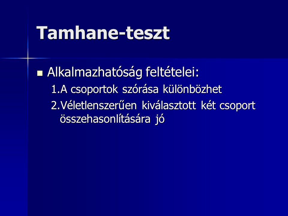 Tamhane-teszt Alkalmazhatóság feltételei: