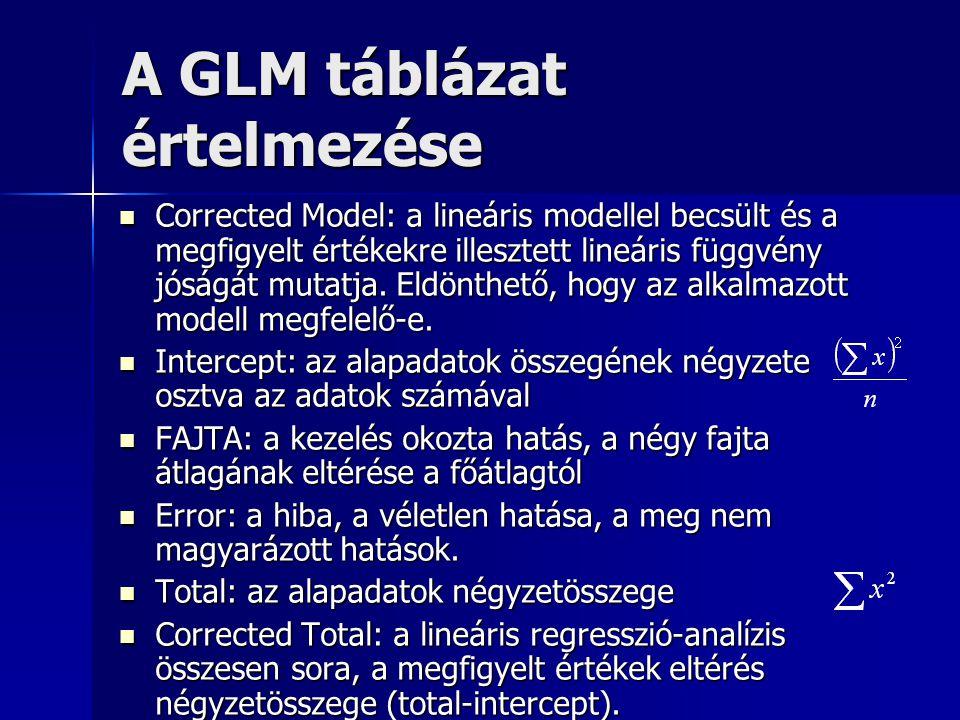 A GLM táblázat értelmezése