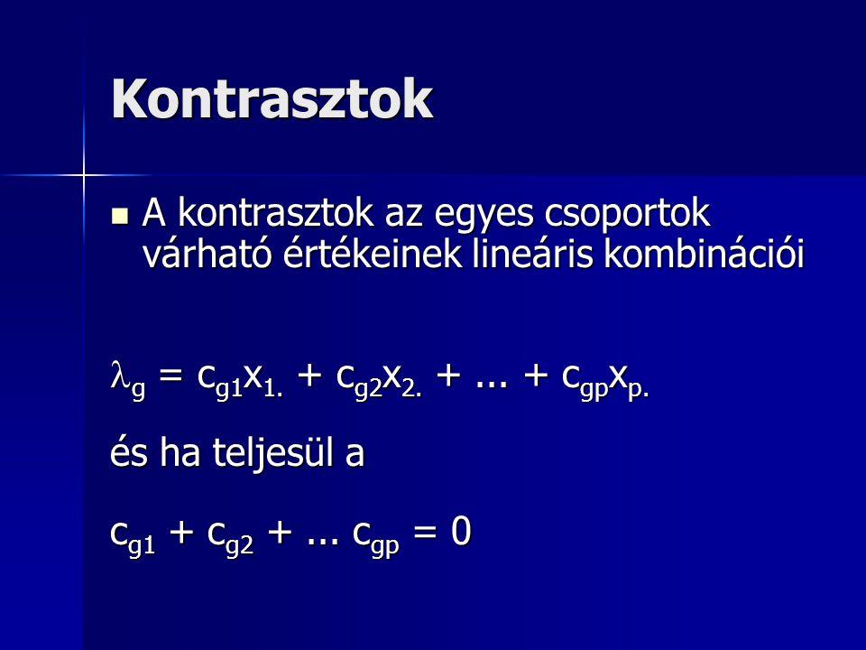 Kontrasztok A kontrasztok az egyes csoportok várható értékeinek lineáris kombinációi. g = cg1x1. + cg2x2. + ... + cgpxp.