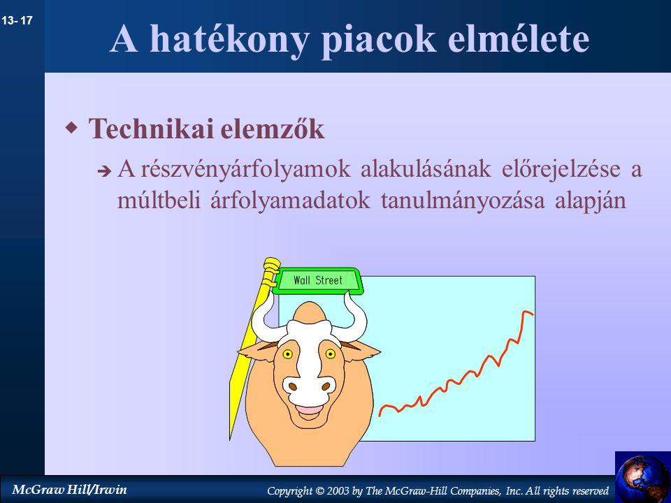 A hatékony piacok elmélete