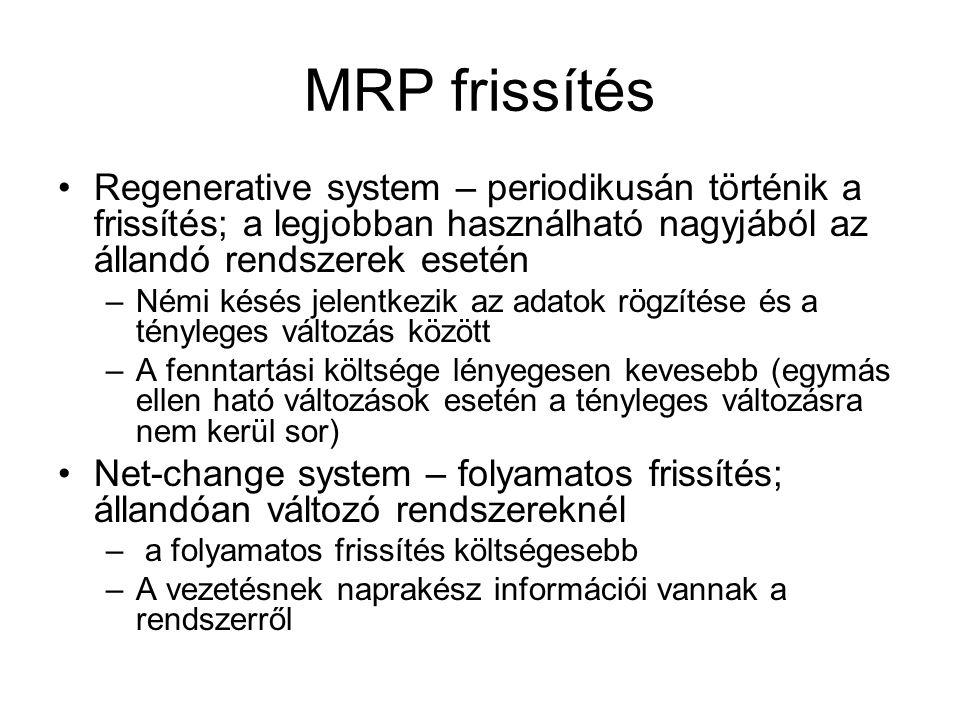 MRP frissítés Regenerative system – periodikusán történik a frissítés; a legjobban használható nagyjából az állandó rendszerek esetén.