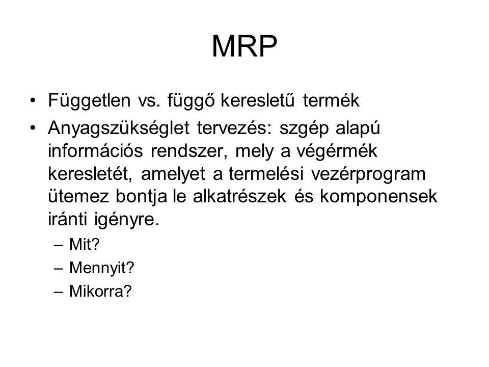 MRP Független vs. függő keresletű termék
