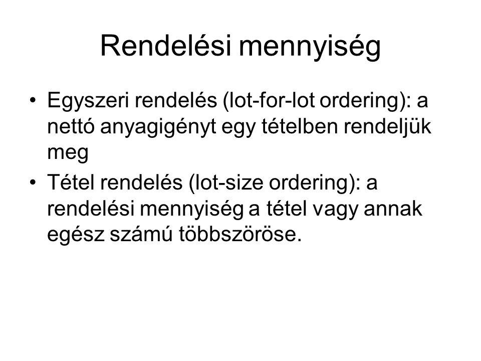 Rendelési mennyiség Egyszeri rendelés (lot-for-lot ordering): a nettó anyagigényt egy tételben rendeljük meg.