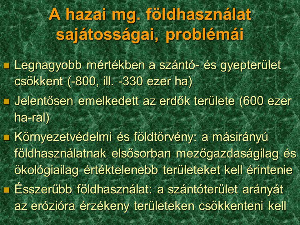 A hazai mg. földhasználat sajátosságai, problémái