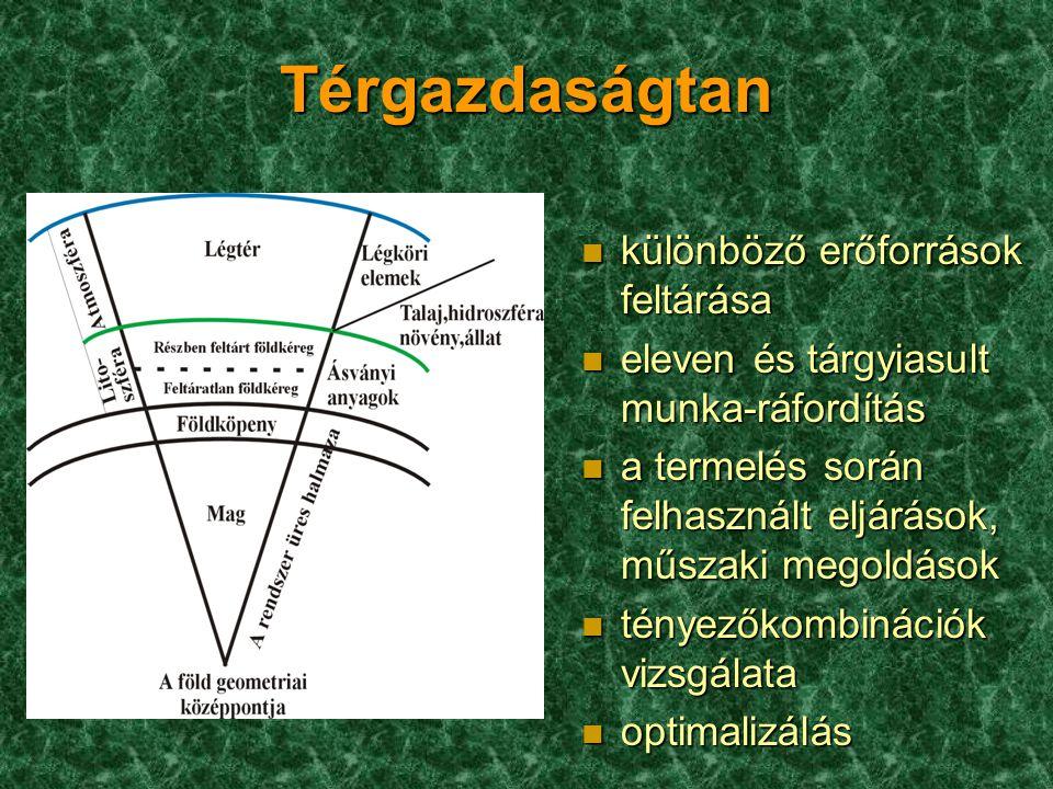 Térgazdaságtan különböző erőforrások feltárása