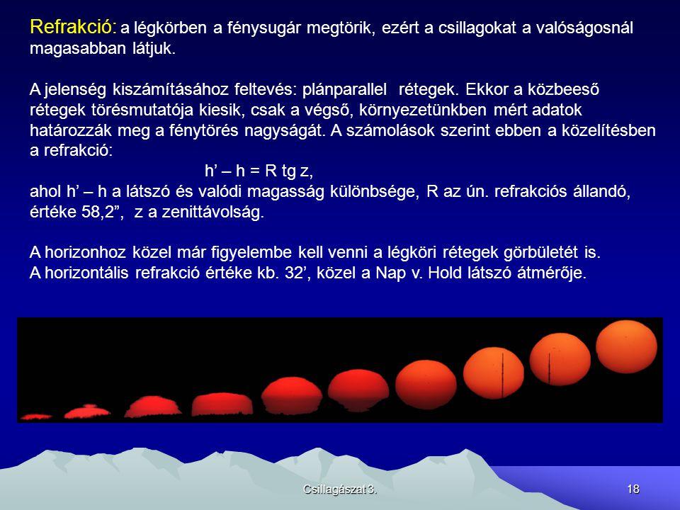 Refrakció: a légkörben a fénysugár megtörik, ezért a csillagokat a valóságosnál
