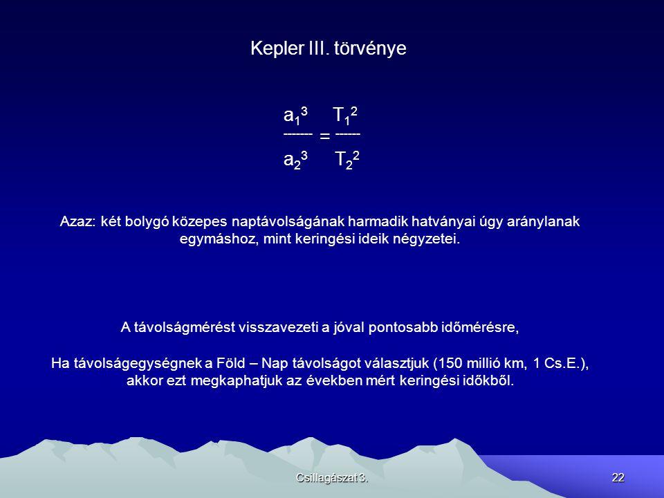Kepler III. törvénye a13 T12 ------- = ------ a23 T22