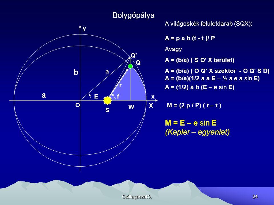 Bolygópálya M = (2 p / P) ( t – t ) b M = E – e sin E