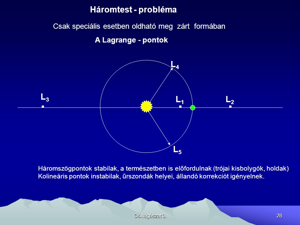 . . . Háromtest - probléma L4 L3 L1 L2 L5
