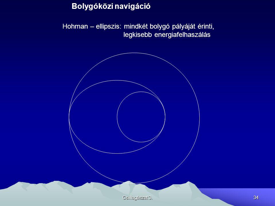 Bolygóközi navigáció Hohman – ellipszis: mindkét bolygó pályáját érinti, legkisebb energiafelhaszálás.