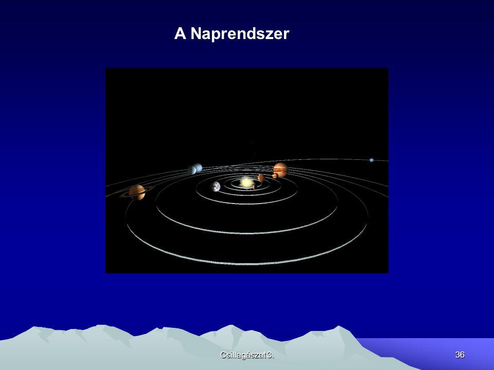 A Naprendszer Csillagászat 3.