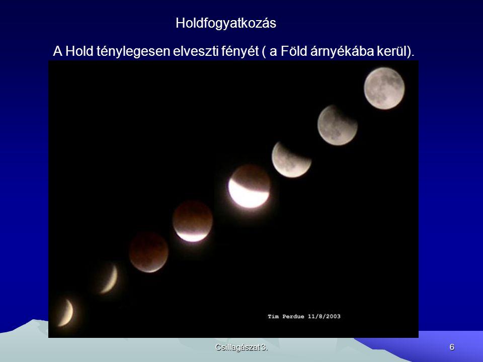 A Hold ténylegesen elveszti fényét ( a Föld árnyékába kerül).