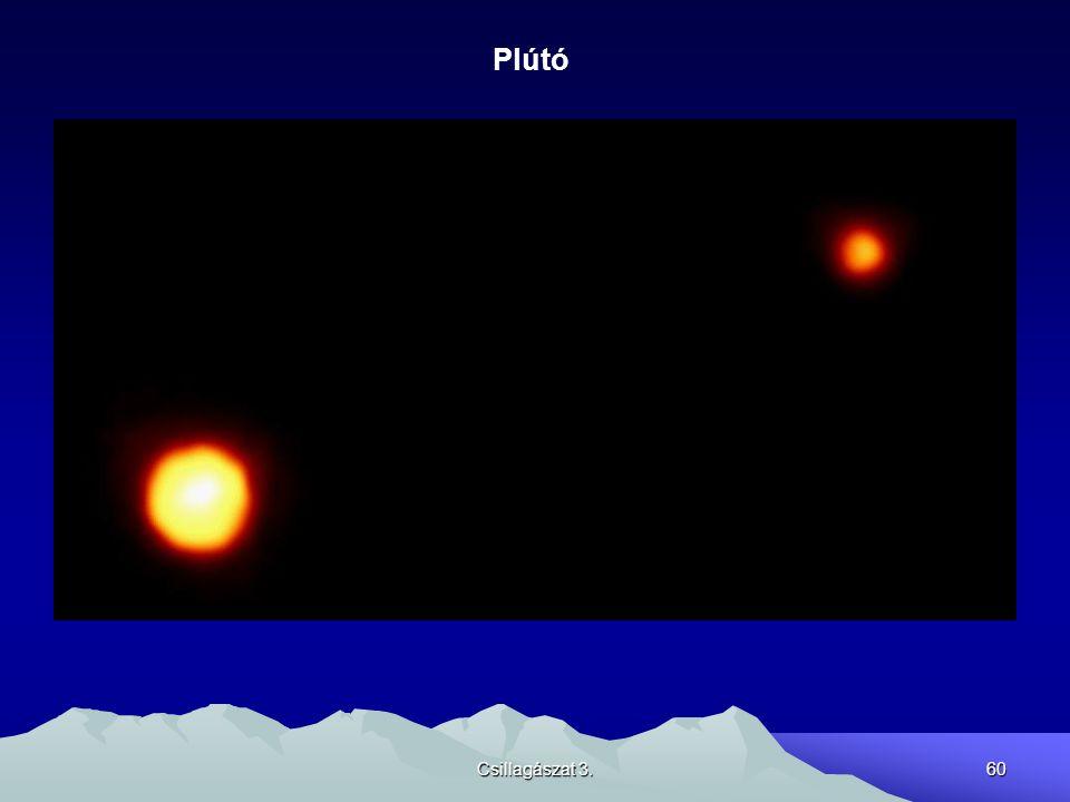 Plútó Csillagászat 3.