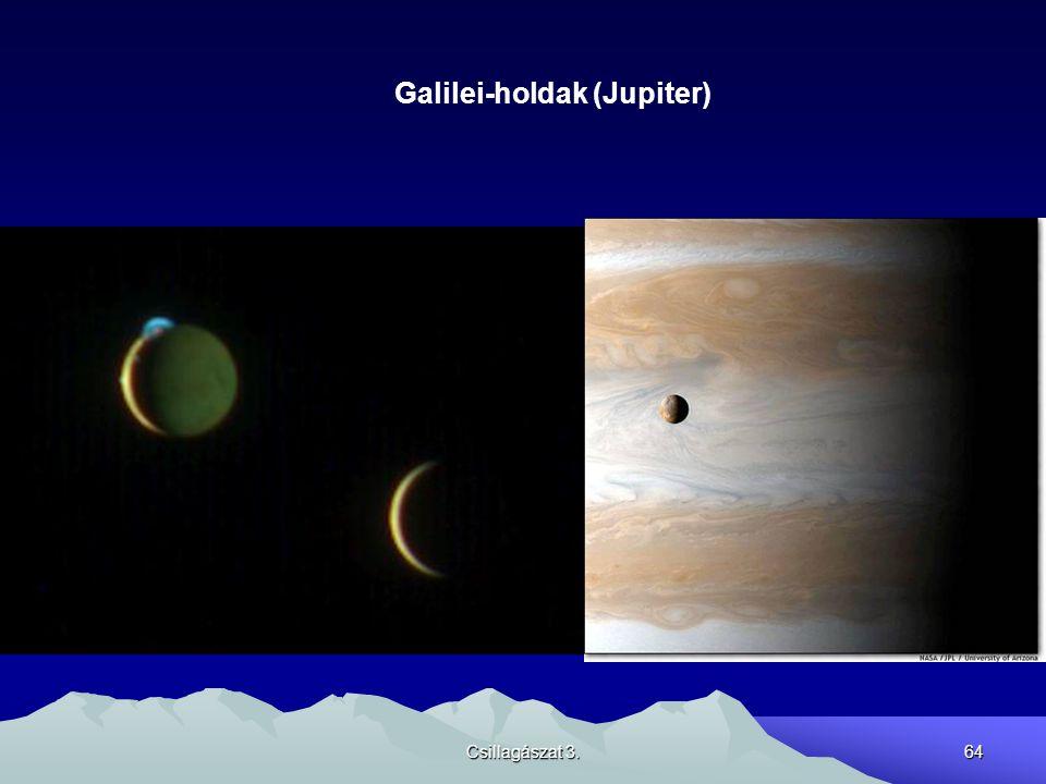Galilei-holdak (Jupiter)