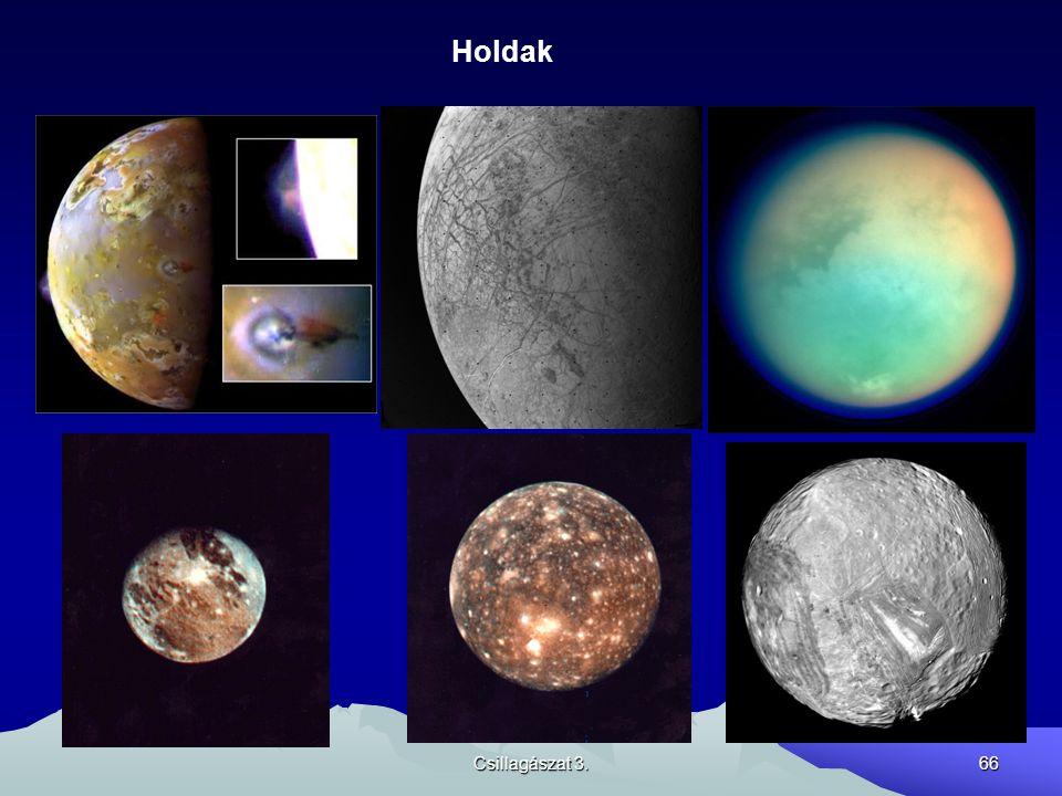 Holdak Csillagászat 3.