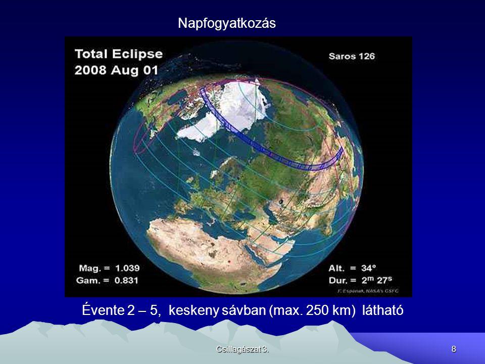 Évente 2 – 5, keskeny sávban (max. 250 km) látható
