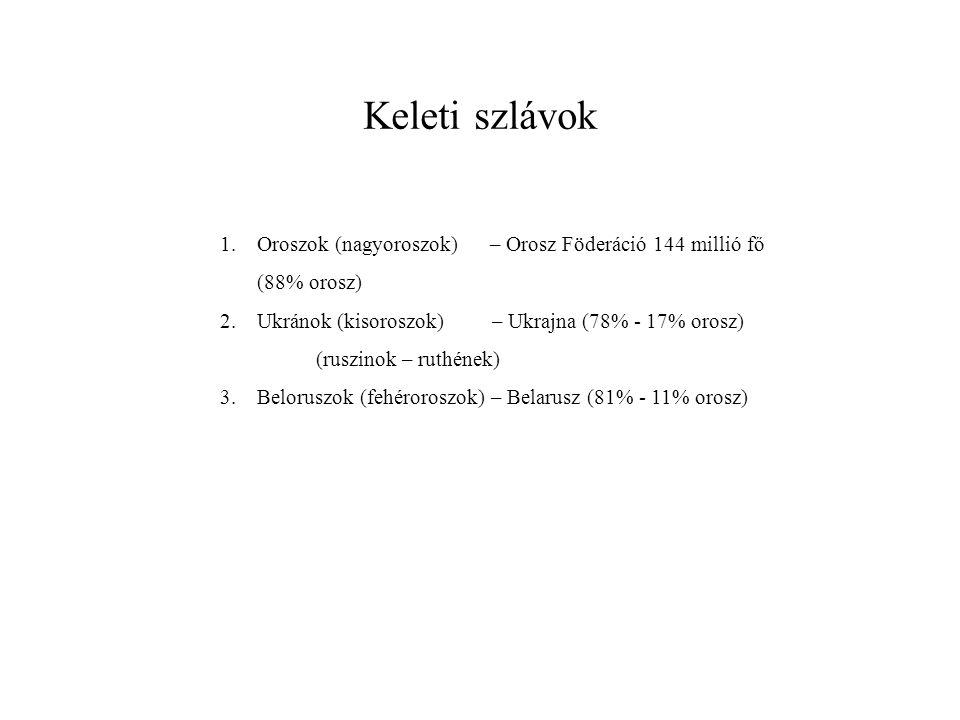Keleti szlávok Oroszok (nagyoroszok) – Orosz Föderáció 144 millió fő (88% orosz) Ukránok (kisoroszok) – Ukrajna (78% - 17% orosz)