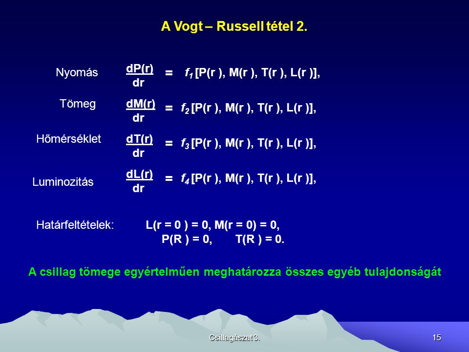 A Vogt – Russell tétel 2. = = = = dP(r) dr Nyomás