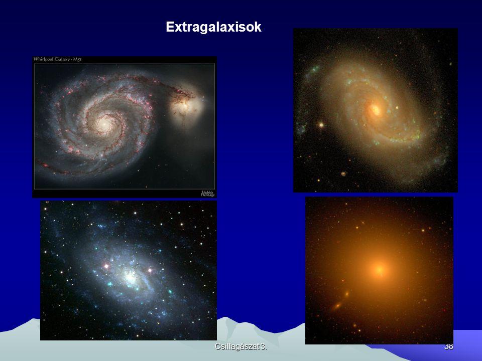 Extragalaxisok Csillagászat 3.