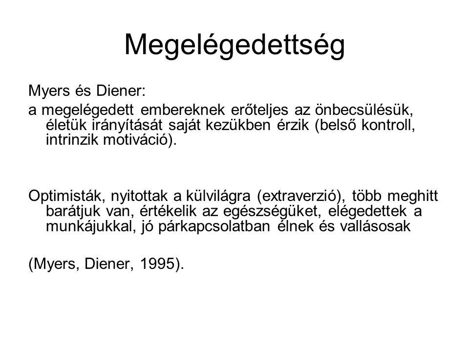 Megelégedettség Myers és Diener: