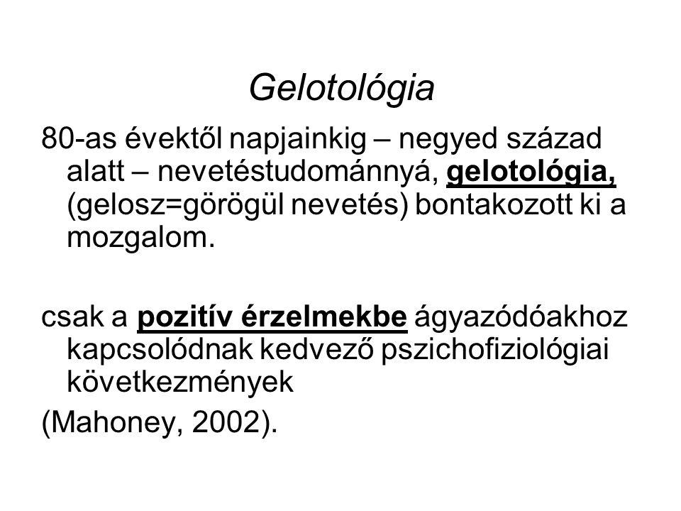 Gelotológia 80-as évektől napjainkig – negyed század alatt – nevetéstudománnyá, gelotológia, (gelosz=görögül nevetés) bontakozott ki a mozgalom.