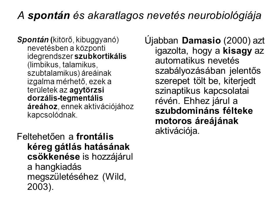 A spontán és akaratlagos nevetés neurobiológiája