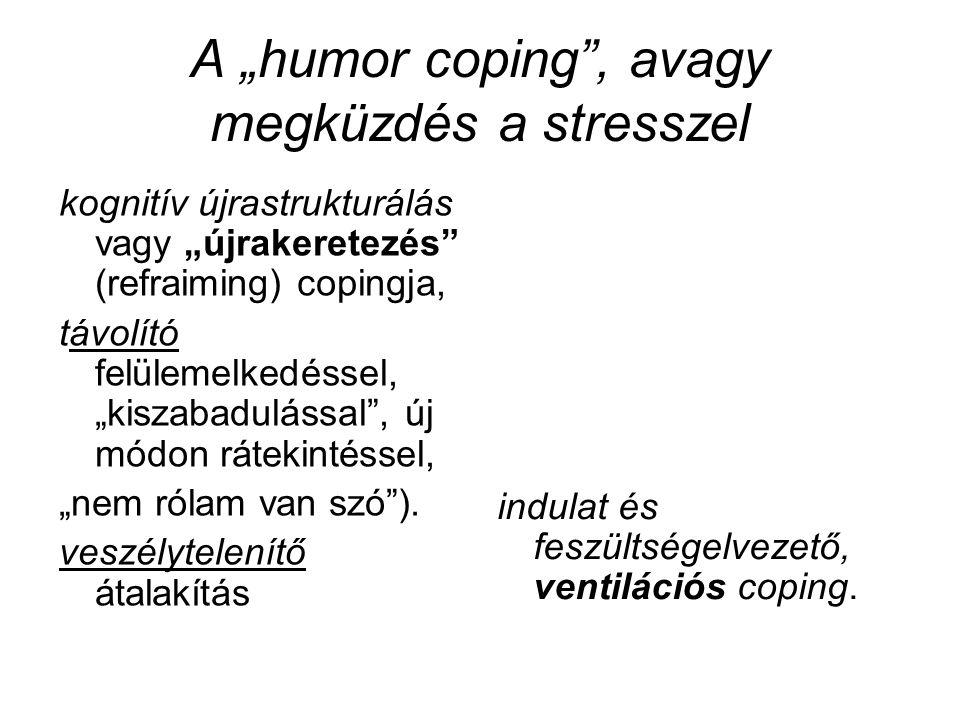 """A """"humor coping , avagy megküzdés a stresszel"""