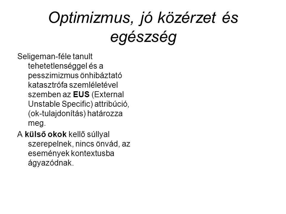 Optimizmus, jó közérzet és egészség