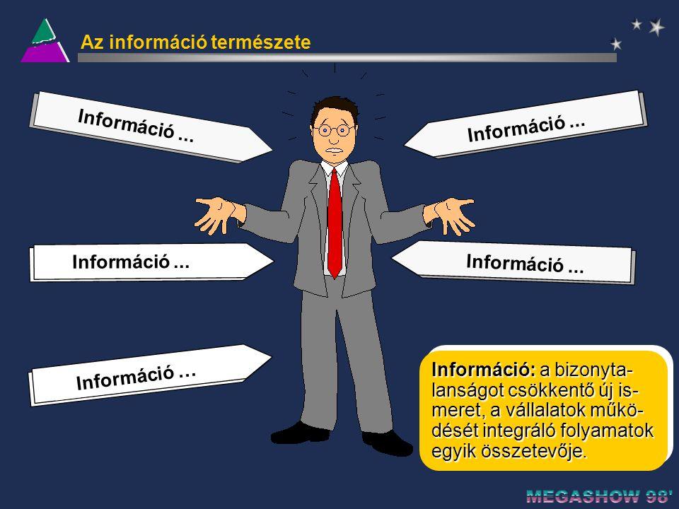 Az információ természete