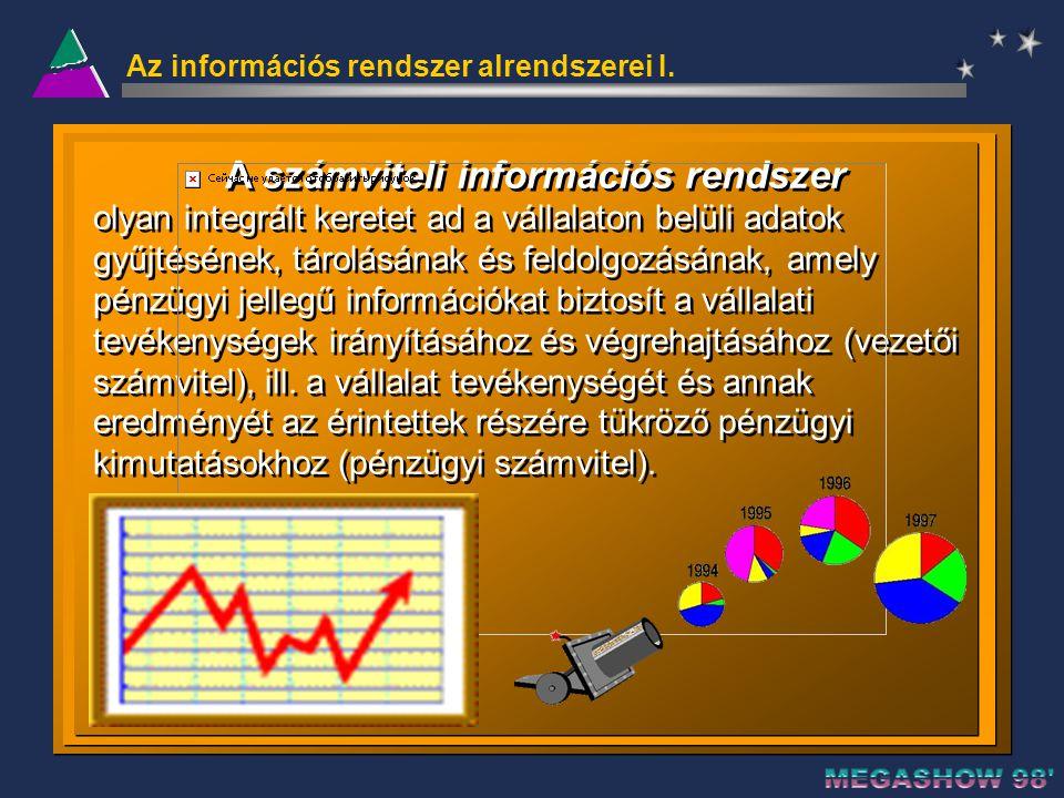 Az információs rendszer alrendszerei I.