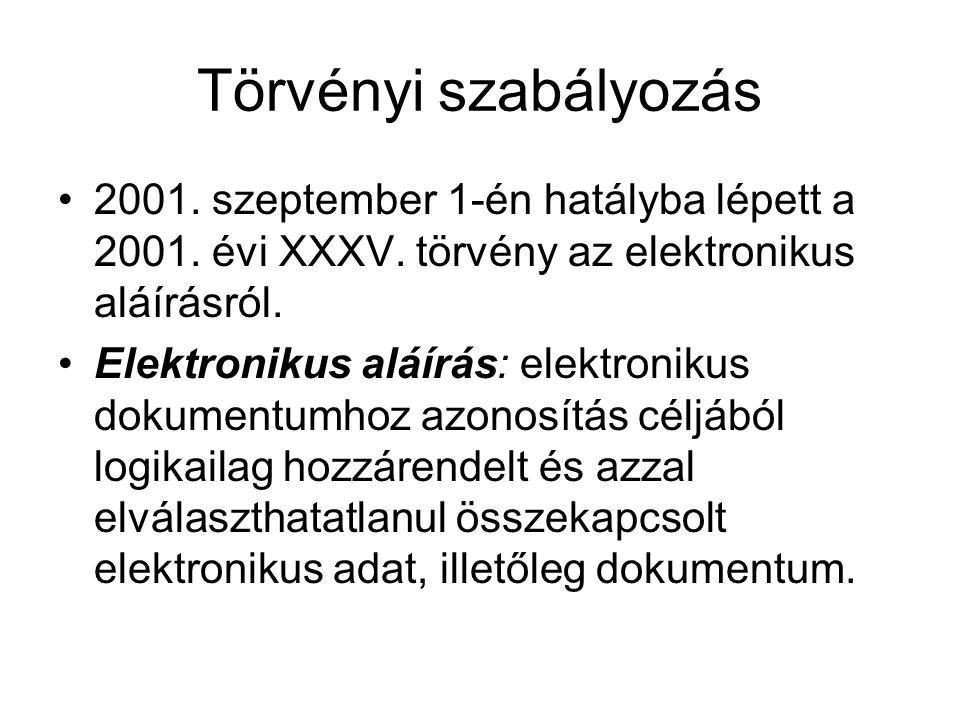 Törvényi szabályozás 2001. szeptember 1-én hatályba lépett a 2001. évi XXXV. törvény az elektronikus aláírásról.