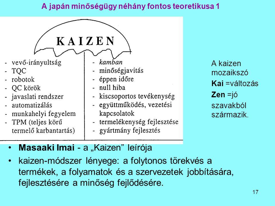 A japán minőségügy néhány fontos teoretikusa 1