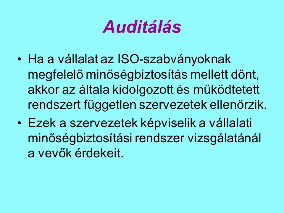 Auditálás