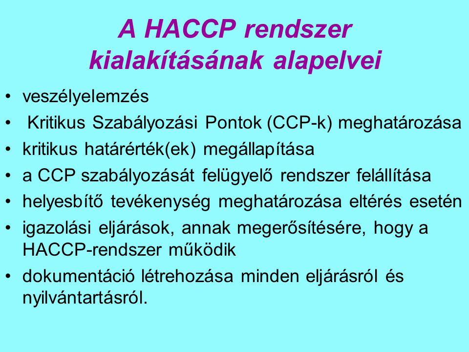 A HACCP rendszer kialakításának alapelvei
