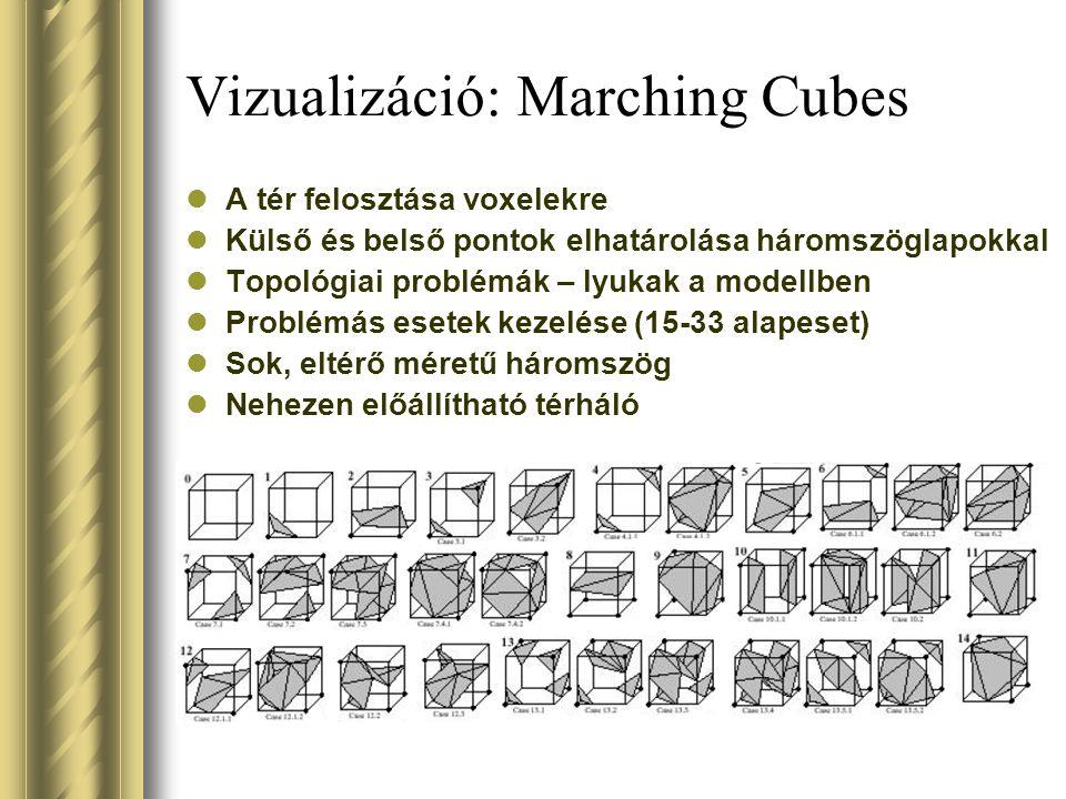 Vizualizáció: Marching Cubes