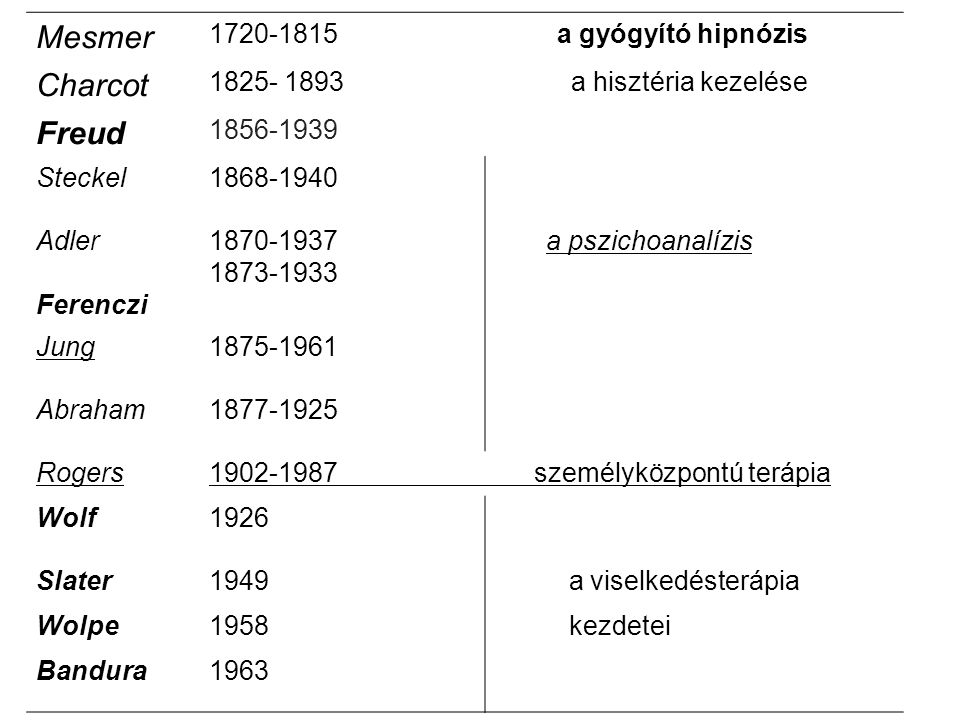 Mesmer Charcot Freud 1720-1815 a gyógyító hipnózis
