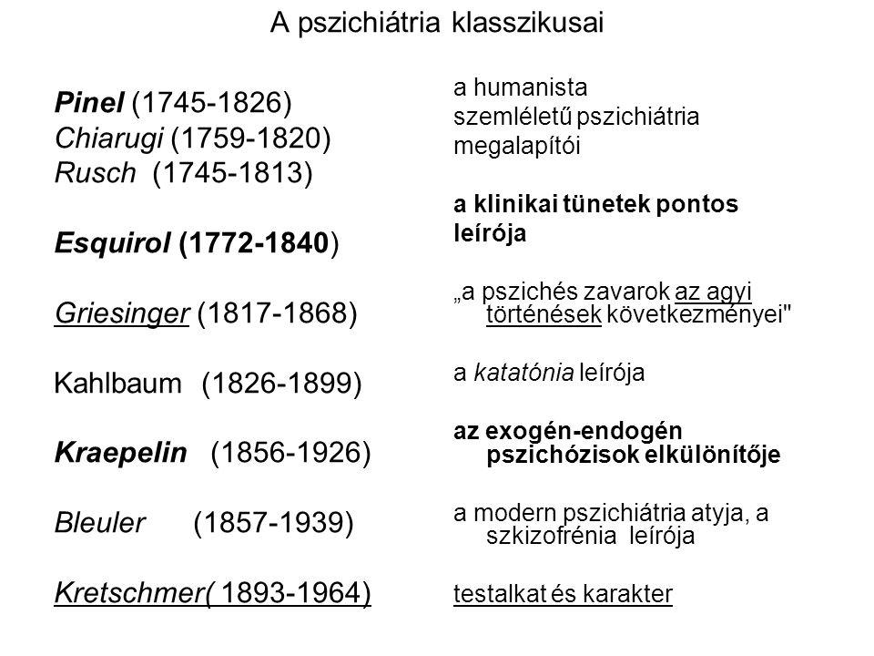 A pszichiátria klasszikusai
