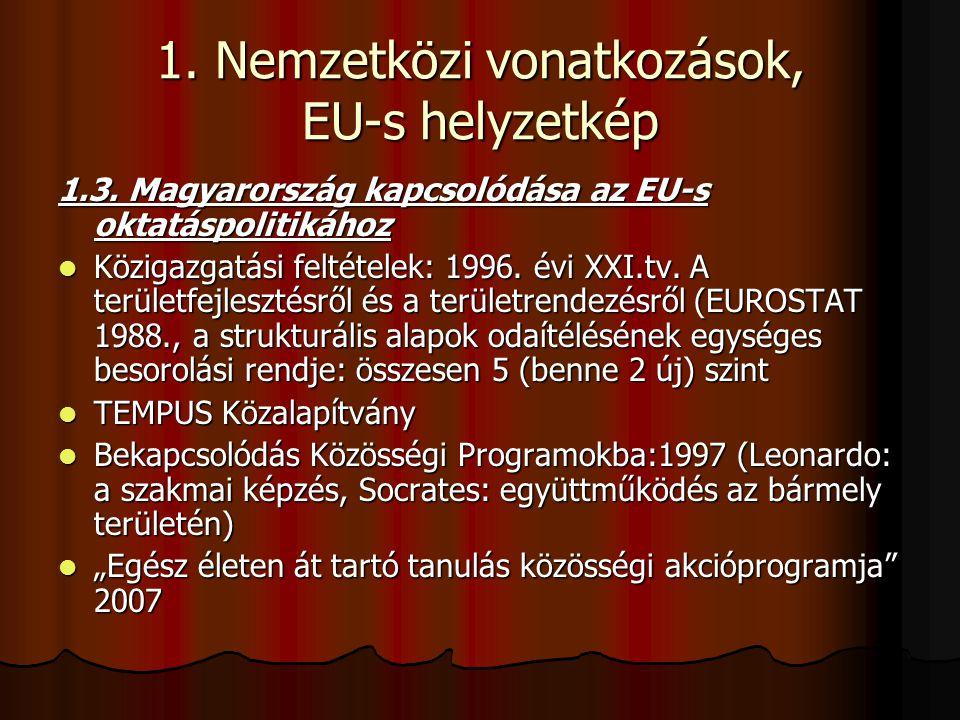 1. Nemzetközi vonatkozások, EU-s helyzetkép